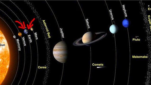 2. Bunlar da Güneş Sistemindeki komşularımız ve biz