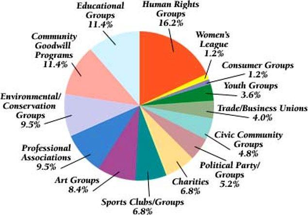 24. Scientology mensupları hangi alanlarda faaliyet gösteriyor?