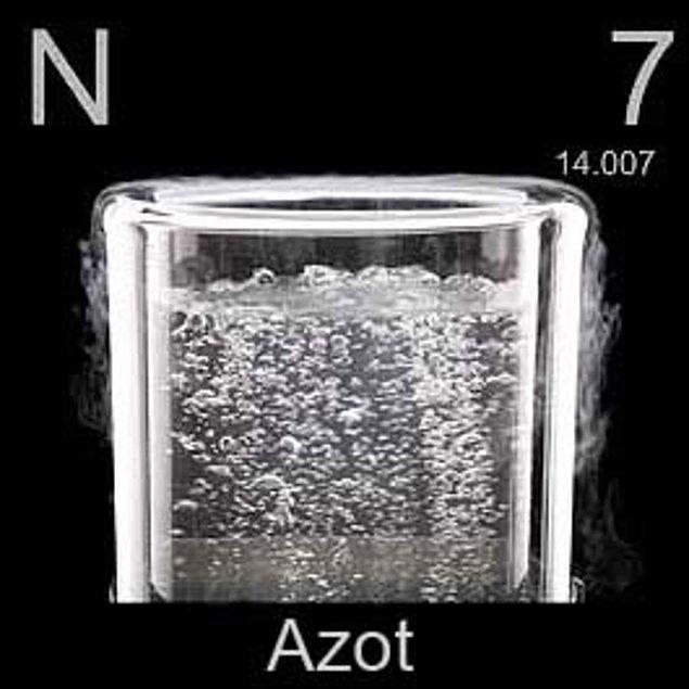 """1- Azot'un kelime anlamı, Yunanca'da """" cansız """" manasına gelmektedir."""