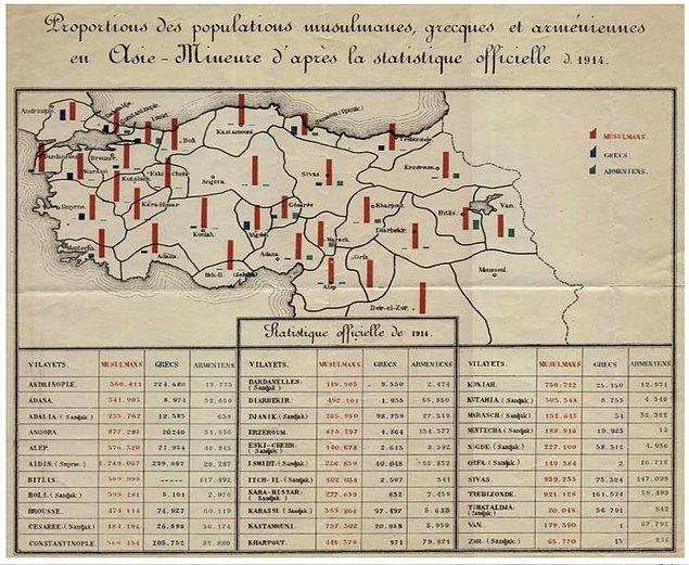 4. 'Soykırım' tartışmasında yaklaşımlar ve 1914 nüfus verileri ile günümüzdeki iddiaların karşılaştırması