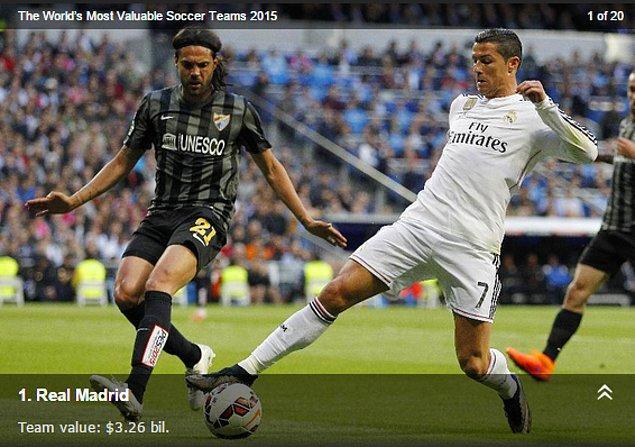 En değerli kulüp Real Madrid