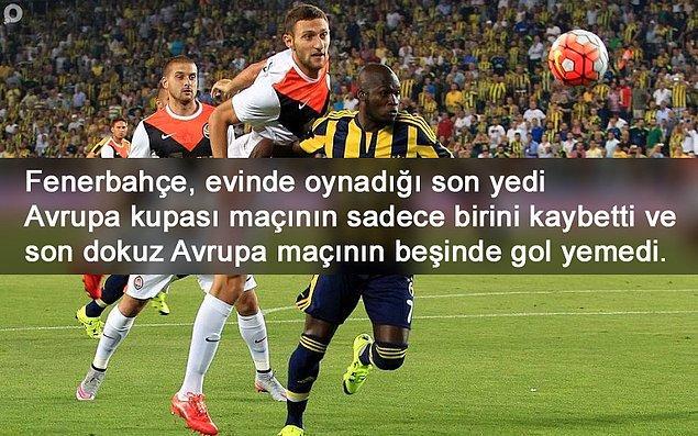 BİLGİ   Fenerbahçe, evinde oynadığı son yedi Avrupa kupası maçının sadece birini kaybetti