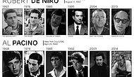 Станьте свидетелем того, как за 50 лет изменились легенды кино