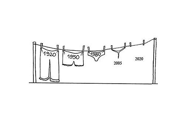 3. İç çamaşırlarının evrimi