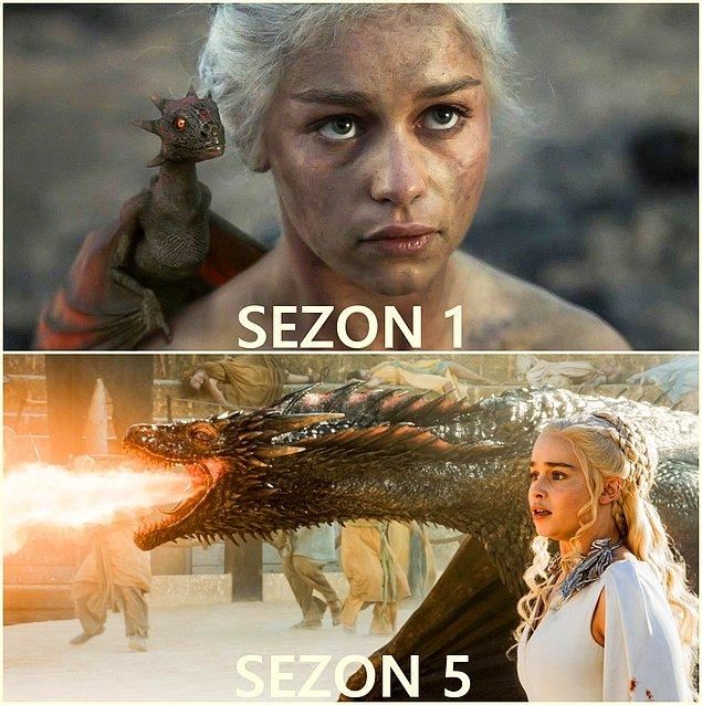 18. Daenerys Targaryen (Emilia Clarke)