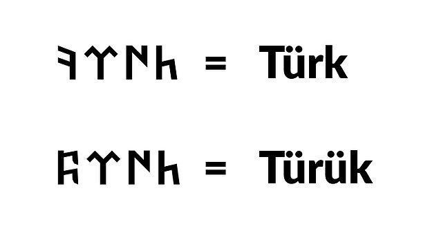 8. Türk kelimesinin anlamı ve ortaya çıkışı