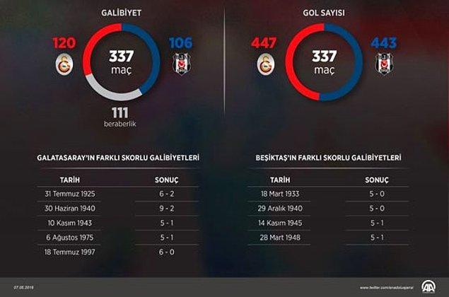 Beşiktaş son 11 maçta bir kez kazanabildi