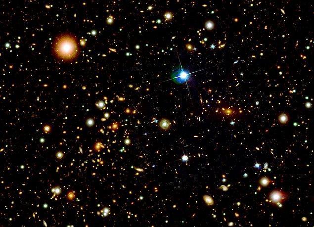 8. Gözlemleyebildiğimiz en uzak galaksiler, ışık hızının %90'ı kadar bir hızla bizden uzaklaşmaktadır.