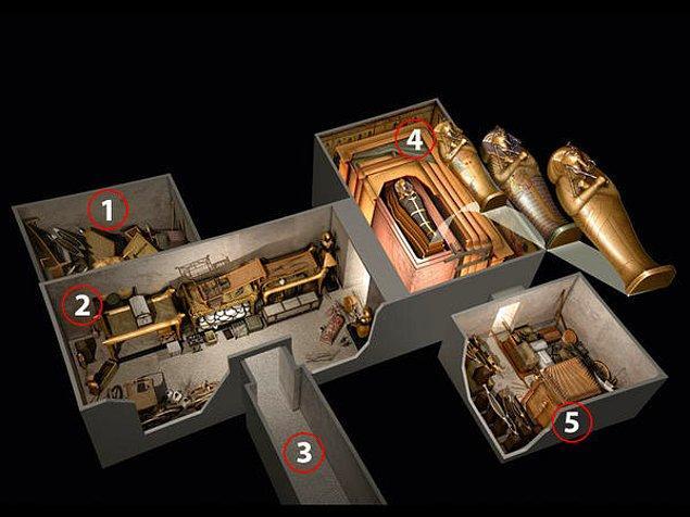 6. Tutankhamun'un mezarı şekildeki gibidir.