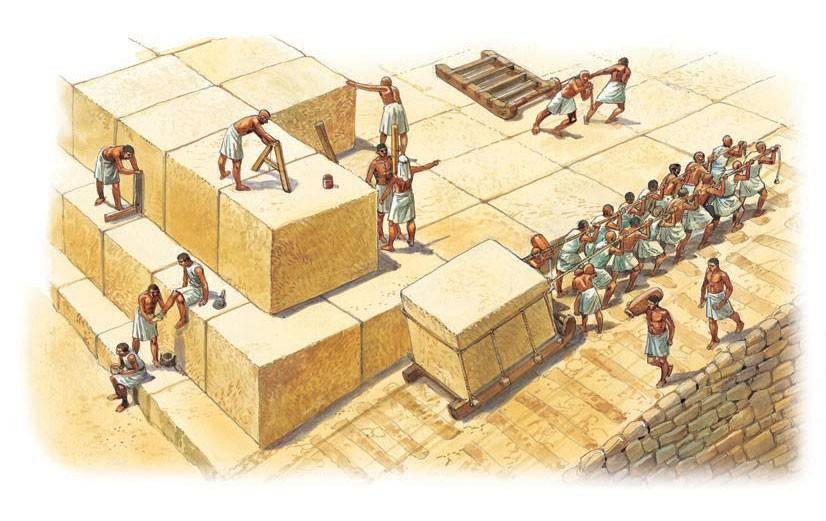 did slaves build the great pyramids The pyramids were built using an inside ramp after an outside ramp used to build the first parts of the pyramids the ramp was disassembled after the first parts were built, and the other parts of the pyramids were built using stone from the ramp.