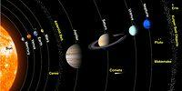 11 Celestial Bodies In Our Solar System That Might Possibly Have Life