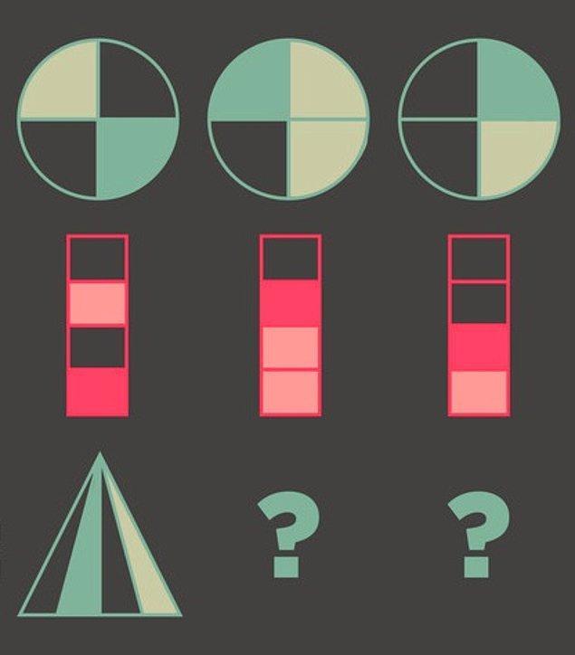 2. Yine soru işaretli yerleri arıyoruz, sence hangi seçenek doğru?
