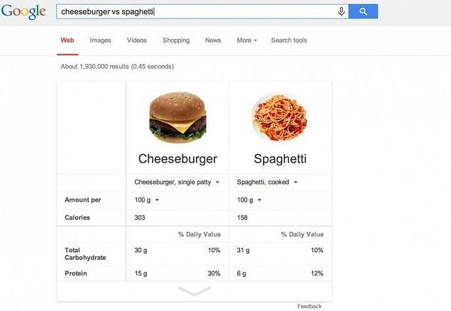 Вы можете сравнить два блюда: узнать их калорийность и состав.