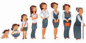 Тест: Каков истинный возраст вашего разума, в соответствии с ежедневными привычками?