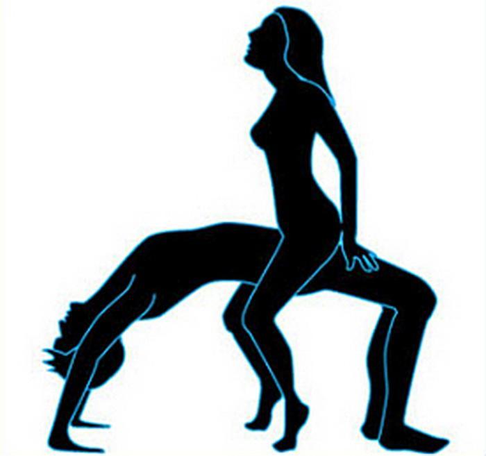 How do bridge sex position
