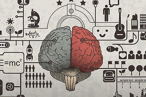 Тест: Вы человек науки или искусства?