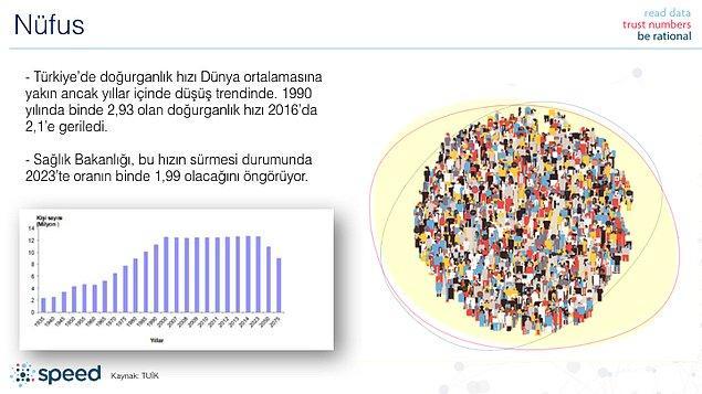 12. Gelelim rakamlarla Türkiye'ye...
