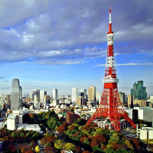 1. Tokyo, dünyanın en güvenli metropolü.
