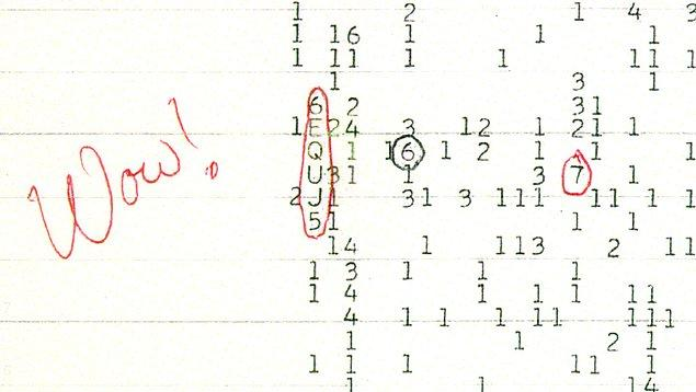 Bu fotoğraftaki şey,  fizikçi Jerry R. Ehman'ın o gün incelediği ve  15 Ağustos 1977 tarihli alınan verilerin olduğu döküman.