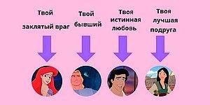 Ответь на эти 8 вопросов и узнай, какая у тебя была бы жизнь, будь ты персонажем Disney!