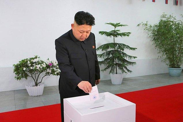 Фальшивые выборы