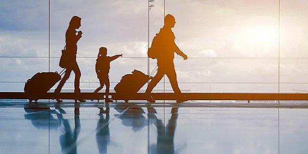 Katılımcıların yüzde 3'ü 'yurt dışında', yüzde 2 'si ise 'şehir dışında' yanıtını verdi. .