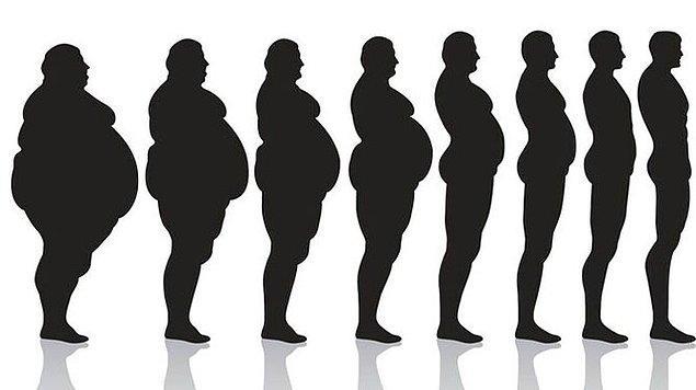 7. Kilo kaybı