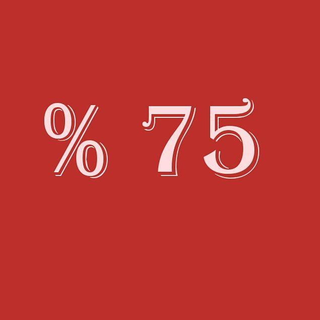 Verdiğin cevaplara göre sen % 75 bencilsin!