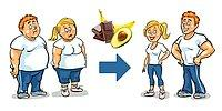 Все будет супер! Эти 20 суперфудов помогут вам навсегда разделаться с жиром!