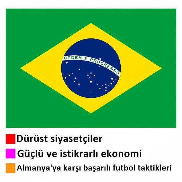 7. Brezilya