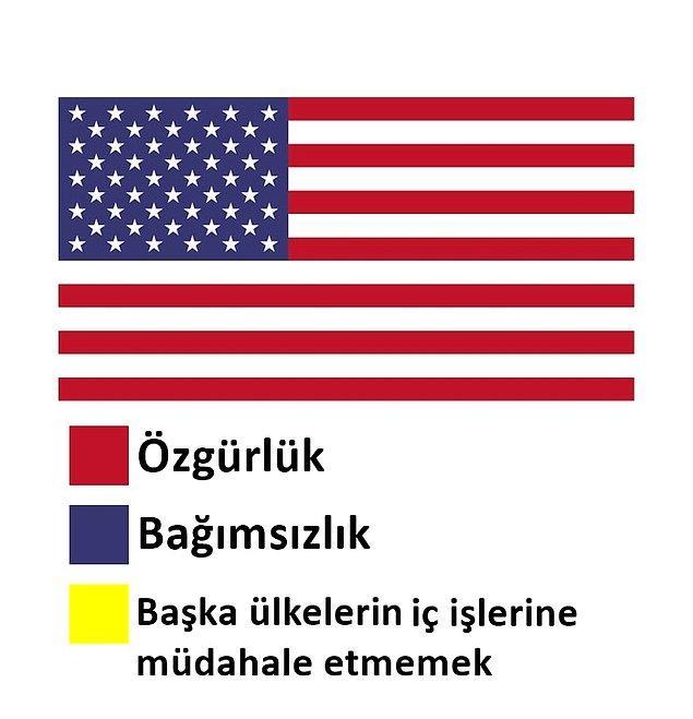 2. ABD