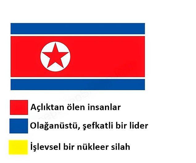 17. Kuzey Kore