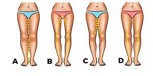 Тест: Выберите форму своих ног и узнайте, что она может рассказать о вашем характере