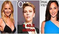 Top 10 Highest Grossing Female Actors In 2018!