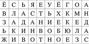 Тест: Слово, которое вы приметили первым, опишет ваш характер точнее некуда
