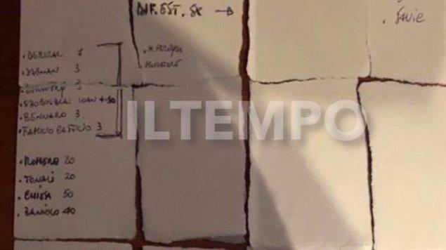 İddiaların nedeni ise Juventus yöneticilerinin bir restoranda not aldıkları kağıtta listenin başında Merih Demiral'ın yer alması.