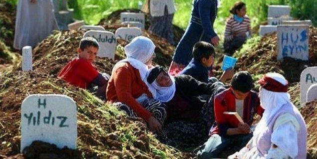 2010 - Mardin'in Mazıdağı İlçesi'ne bağlı Bilge Köyünde, 7'si çocuk 44 kişinin öldürülmesiyle ilgili tutuklanan 8 kişiden, 6'sına 44'er kez müebbet hapis verildi.