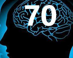 Ваш психологический IQ — 70!