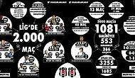 Beşiktaş Lig Tarihindeki 2001. Maçına Çıkıyor! İşte Kara Kartalların 2000 Maçlık Serüveni