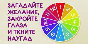 Тест: Колесо Фортуны расскажет, сбудется ли ваше желание