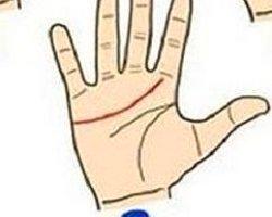 Если ваша линия сердца начинается под указательным пальцем,..