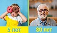 Тест: Раскроем ваш ментальный возраст всего за 5 вопросов!