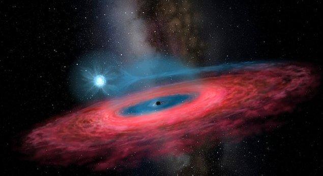 """Güneş kütlesinden tam 70 kat daha büyük! Bugüne dek görülen """"en büyük yıldız kara delik"""" keşfedildi."""