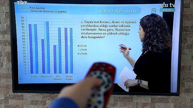 Türkiye, 'sessiz çalışma yerine erişim' sıralamasında 49. sırada