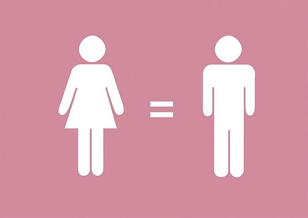11. Ipsos Türkiye Barometresi Araştırmasına göre Türkiye'de Kadın-Erkek Eşitliği: