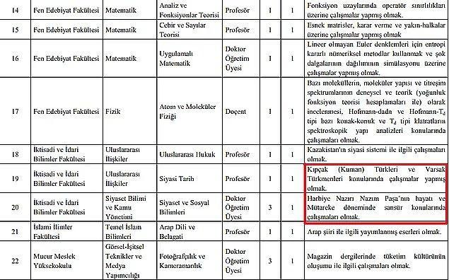 Kırşehir Ahi Evran Üniversitesi'nin öğretim üyesi alım ilanındaki detaylar...