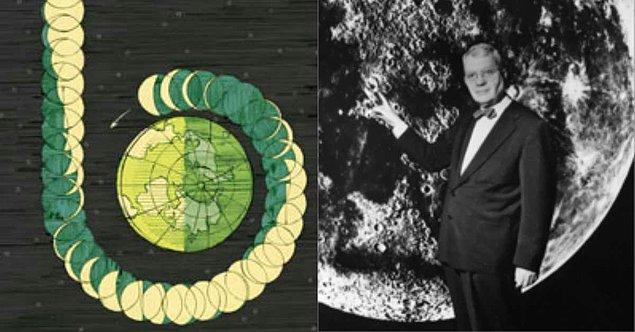 """Harold Urey ise Ay'ın Güneş Sistemi'nin başka bir yerinden geldiğini ve Dünya'nın çekim alanına girerek """"yakalandığını"""" düşünür."""