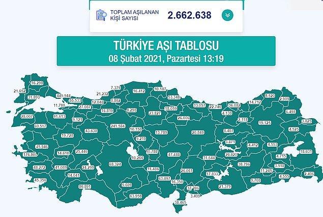 An itibarıyla Türkiye'deki son durum böyle 👇