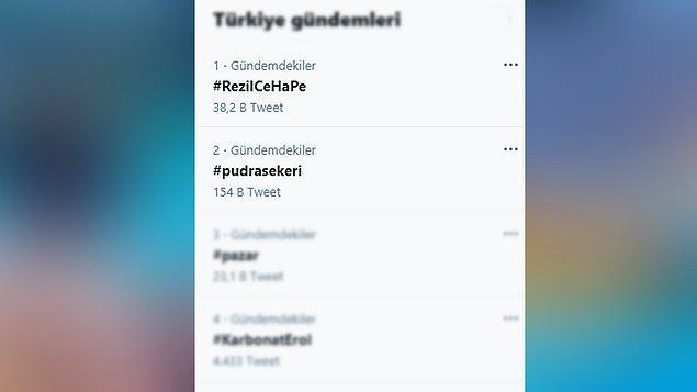 Twitter Türkiye gündeminde Kürşat Ayvatoğlu'nun konuşulduğu #pudrasekeri etiketine karşılık AKP'li isimler #RezilCeHaPe etiketini açarak Musa Gül'ü gündeme taşıyor. 👇