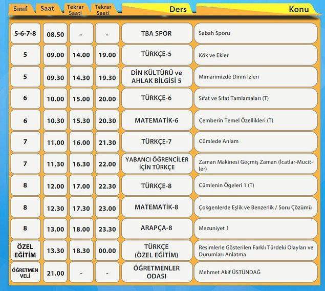 6 Mayıs EBA TV Ortaokul Ders Programı